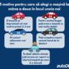5 motive pentru care să alegi o mașină la mâna a doua în locul uneia noi